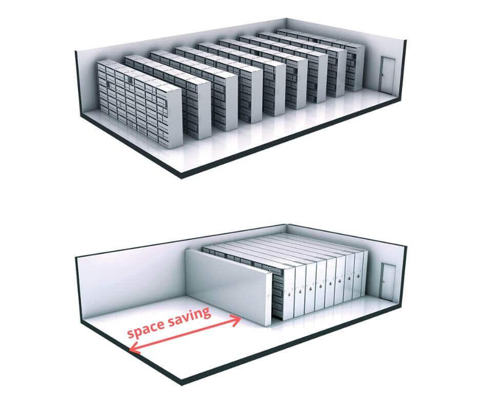 Mobile compactor Malaysia